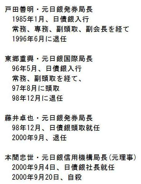 日債銀トップとなった3人の日銀OB、一人は逮捕、一人は自殺