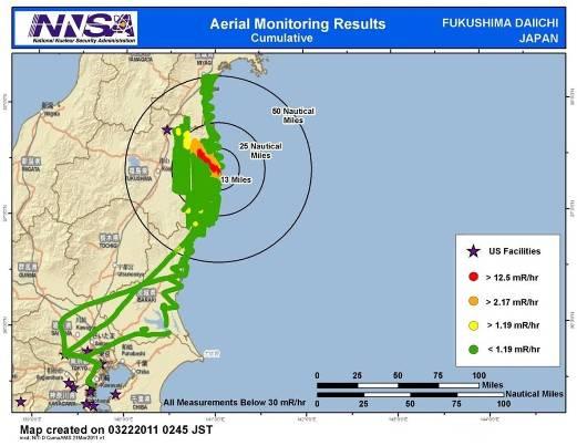 原発事故対応:アメリカではやったのに日本ではやらなかったこと