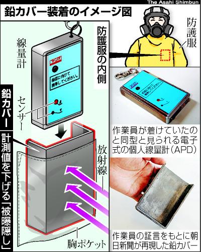線量計に鉛カバー 福島第一原発で被曝隠し
