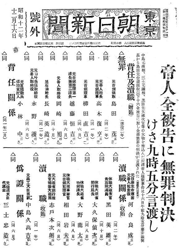 背任か恐喝か「特捜部の馬鹿野郎」と吉永検事正