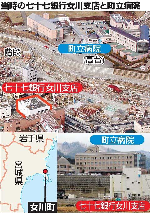 七十七銀行員の津波被災、控訴審も賠償請求棄却で遺族が上告