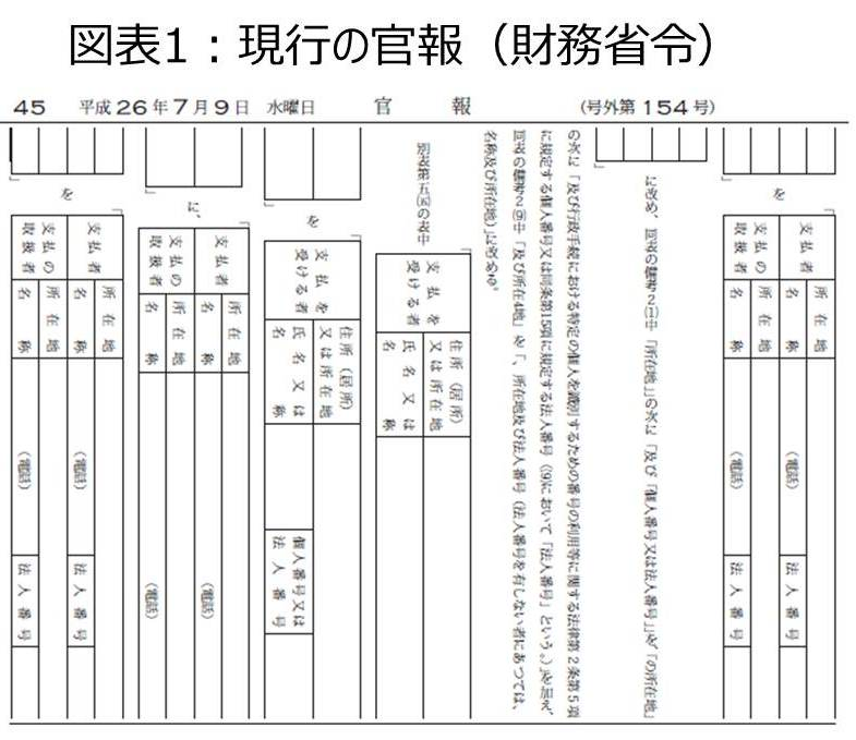 電子政府の世界的潮流に乗り遅れた日本にオープンコーディングを提案する